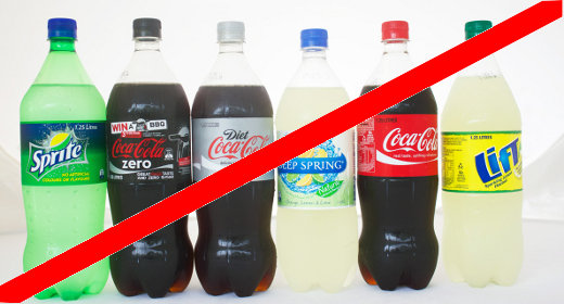 Beware of Sugary Drinks!